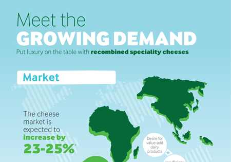Recombines cheese infographic